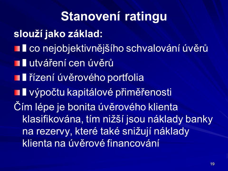 19 Stanovení ratingu slouží jako základ: ❚ co nejobjektivnějšího schvalování úvěrů ❚ utváření cen úvěrů ❚ řízení úvěrového portfolia ❚ výpočtu kapitál