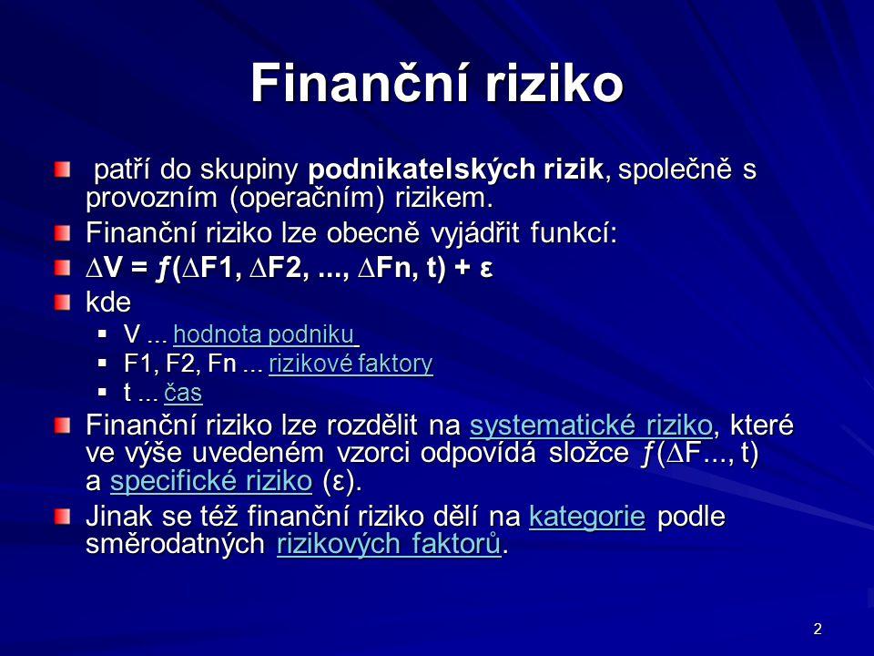 2 Finanční riziko patří do skupiny podnikatelských rizik, společně s provozním (operačním) rizikem. patří do skupiny podnikatelských rizik, společně s