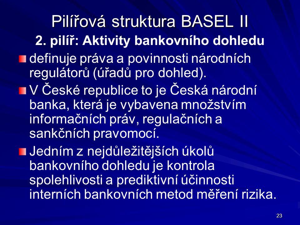 23 Pilířová struktura BASEL II 2. pilíř: Aktivity bankovního dohledu definuje práva a povinnosti národních regulátorů (úřadů pro dohled). V České repu