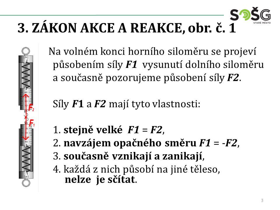 3. ZÁKON AKCE A REAKCE, obr. č. 1 Na volném konci horního siloměru se projeví působením síly F1 vysunutí dolního siloměru a současně pozorujeme působe