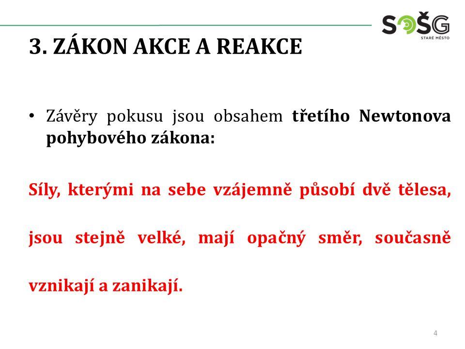 3. ZÁKON AKCE A REAKCE Závěry pokusu jsou obsahem třetího Newtonova pohybového zákona: Síly, kterými na sebe vzájemně působí dvě tělesa, jsou stejně v