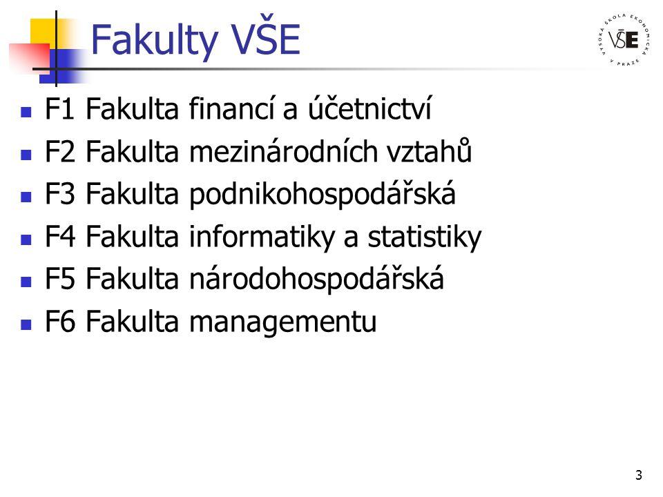 3 Fakulty VŠE F1 Fakulta financí a účetnictví F2 Fakulta mezinárodních vztahů F3 Fakulta podnikohospodářská F4 Fakulta informatiky a statistiky F5 Fakulta národohospodářská F6 Fakulta managementu