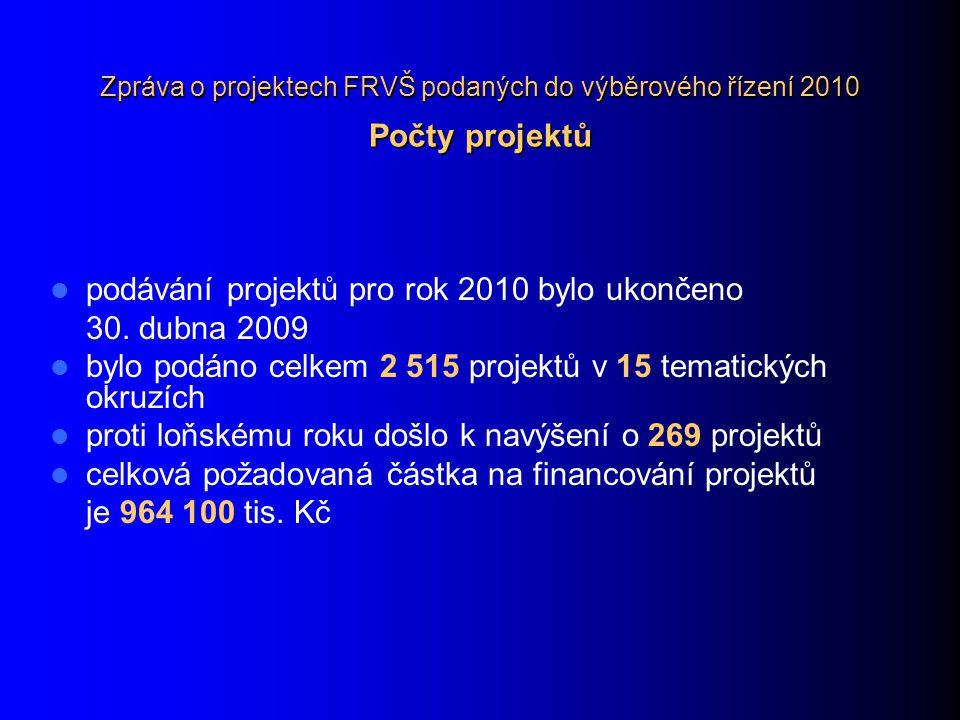 Zpráva o projektech FRVŠ podaných do výběrového řízení 2010 Počty projektů podávání projektů pro rok 2010 bylo ukončeno 30. dubna 2009 bylo podáno cel