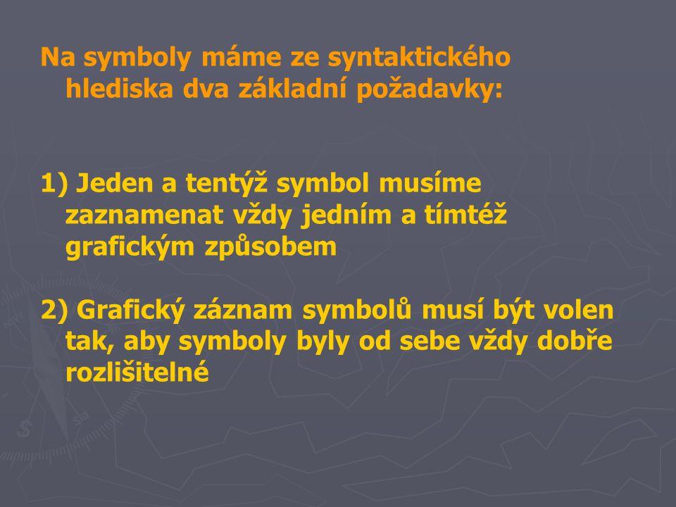 Na symboly máme ze syntaktického hlediska dva základní požadavky: 1) Jeden a tentýž symbol musíme zaznamenat vždy jedním a tímtéž grafickým způsobem 2) Grafický záznam symbolů musí být volen tak, aby symboly byly od sebe vždy dobře rozlišitelné