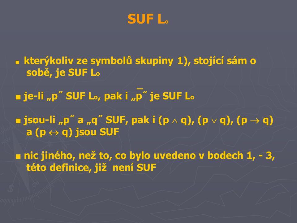 """SUF L o ■ kterýkoliv ze symbolů skupiny 1), stojící sám o sobě, je SUF L o _ ■ je-li """"p˝ SUF L o, pak i """"p˝ je SUF L o ■ jsou-li """"p˝ a """"q˝ SUF, pak i (p  q), (p  q), (p  q) a (p  q) jsou SUF ■ nic jiného, než to, co bylo uvedeno v bodech 1, - 3, této definice, již není SUF"""