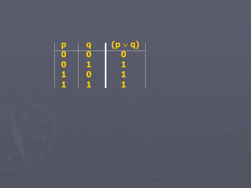 pq(p  q) 00 0 0 1 1 10 1 11 1