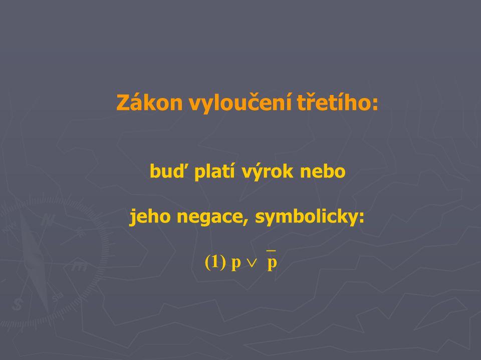 Zákon vyloučení třetího: buď platí výrok nebo jeho negace, symbolicky: (1) p  p