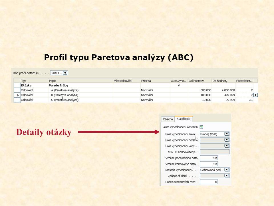 Profil typu Paretova analýzy (ABC) Detaily otázky