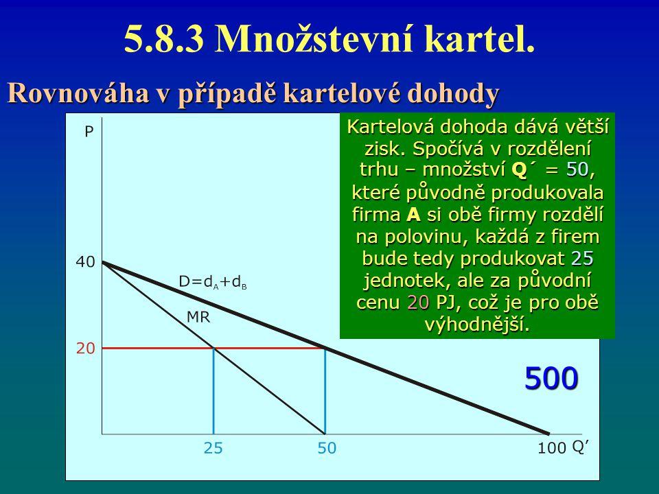 5.8.3 Množstevní kartel. Rovnováha v případě kartelové dohody Kartelová dohoda dává větší zisk. Spočívá v rozdělení trhu – množství Q´ = 50, které pův