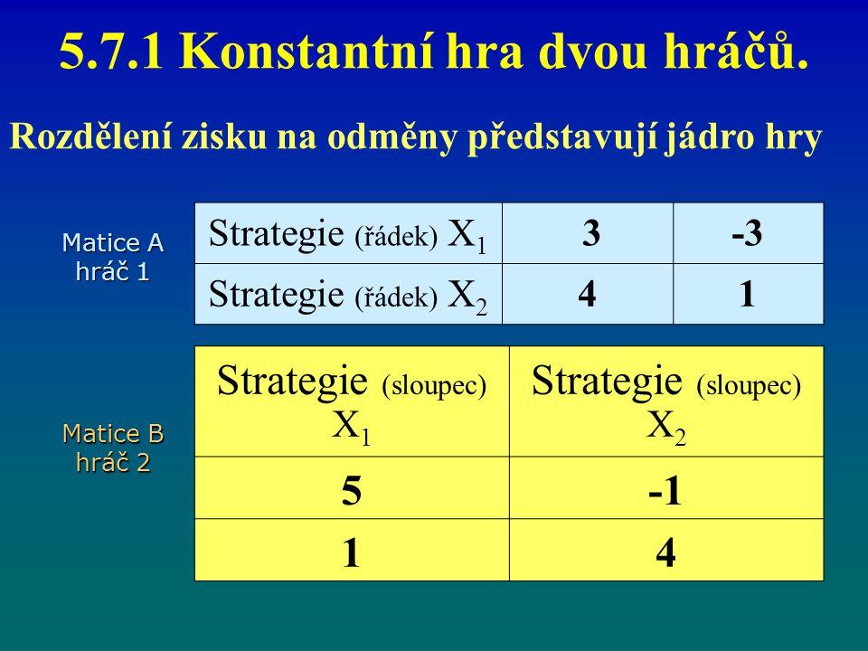 5.7.1 Konstantní hra dvou hráčů. Rozdělení zisku na odměny představují jádro hry Strategie (řádek) X 1 3-3 Strategie (řádek) X 2 41 Strategie (sloupec