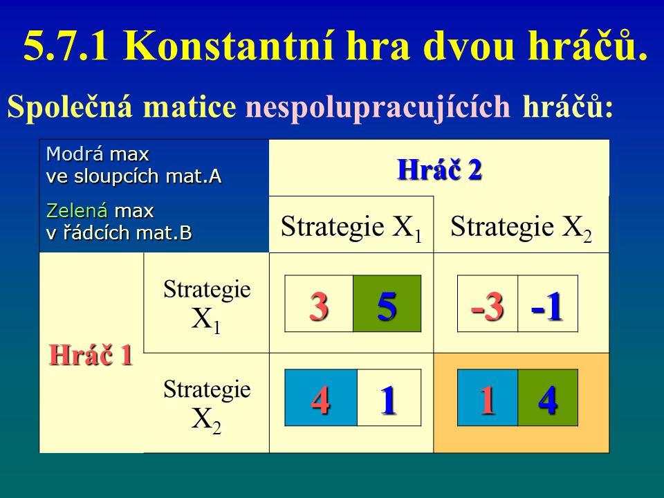 5.7.1 Konstantní hra dvou hráčů. Společná matice nespolupracujících hráčů: Hráč 2 Strategie X 1 Strategie X 2 Hráč 1 Strategie X 1 Strategie X 2 35-3