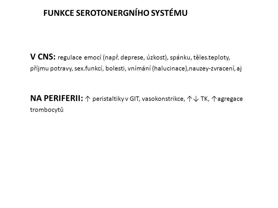 FUNKCE SEROTONERGNÍHO SYSTÉMU V CNS: regulace emocí (např. deprese, úzkost), spánku, těles.teploty, příjmu potravy, sex.funkcí, bolesti, vnímání (halu