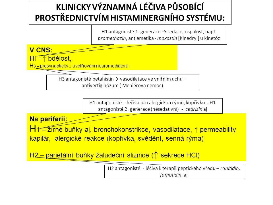 V CNS: H 1 –↑ bdělost, H 3 – presynapticky ↓ uvolňování neuromediátorů H1 antagonisté 1. generace → sedace, ospalost, např. promethazin, antiemetika -