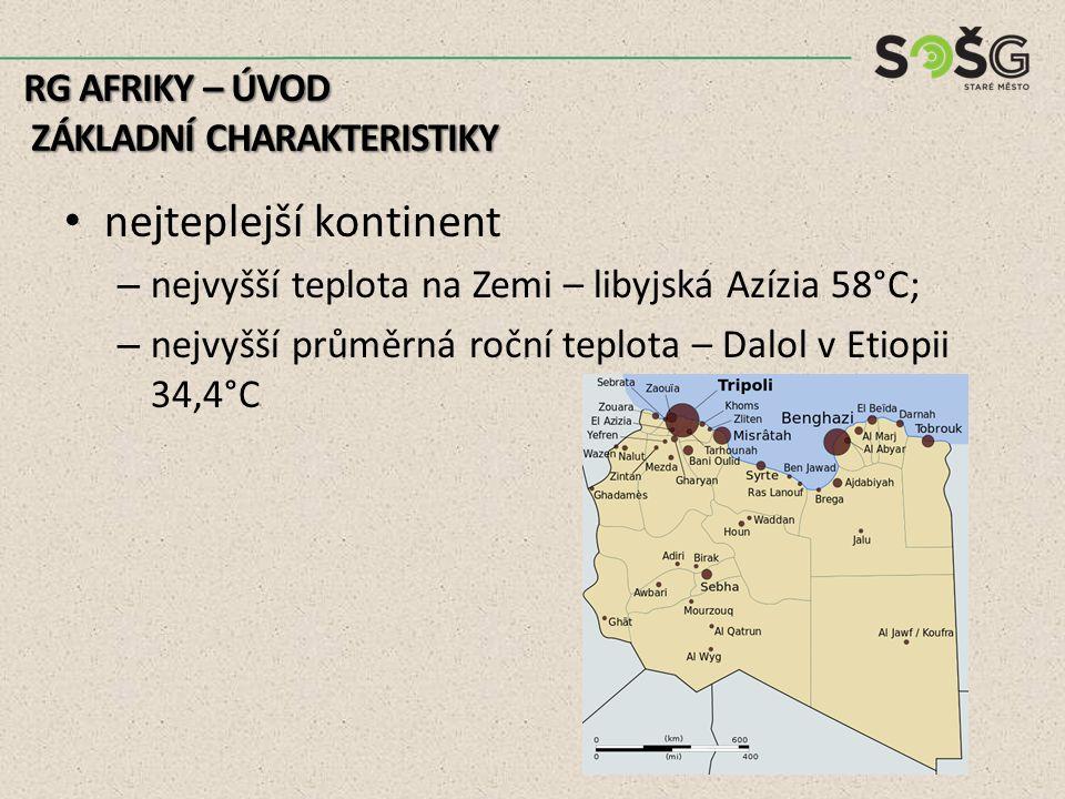 nejteplejší kontinent – nejvyšší teplota na Zemi – libyjská Azízia 58°C; – nejvyšší průměrná roční teplota – Dalol v Etiopii 34,4°C RG AFRIKY – ÚVOD ZÁKLADNÍ CHARAKTERISTIKY ZÁKLADNÍ CHARAKTERISTIKY