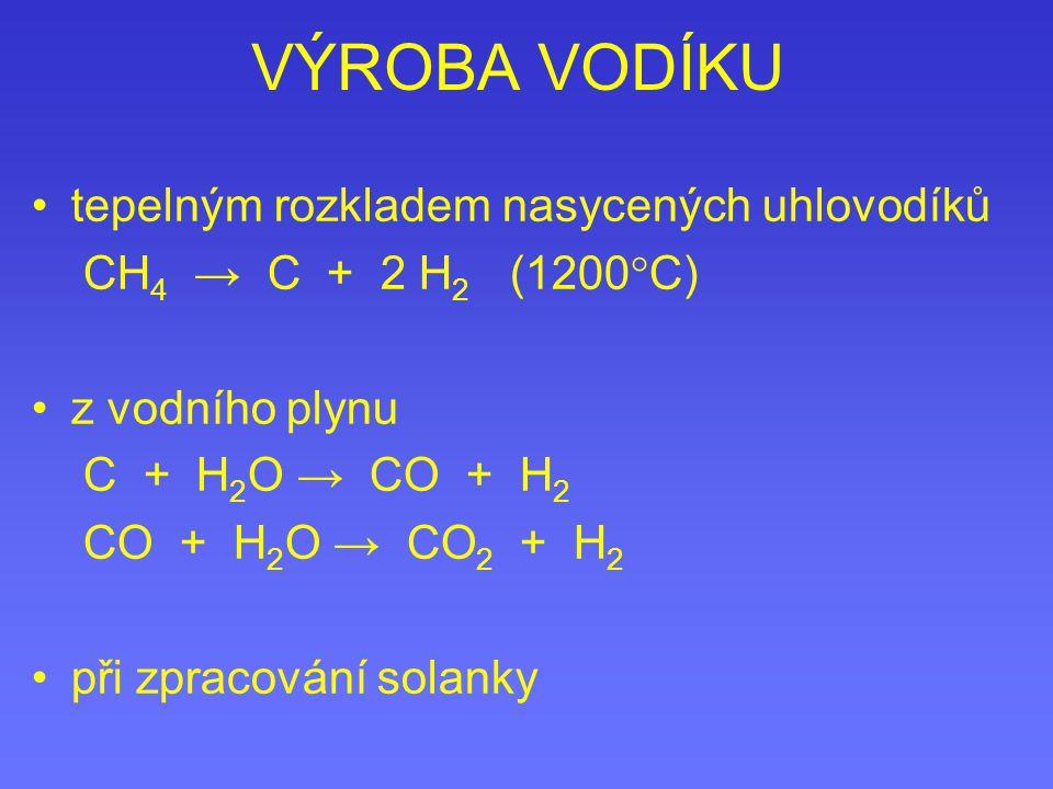 VÝROBA VODÍKU tepelným rozkladem nasycených uhlovodíků CH 4 → C + 2 H 2 (1200°C) z vodního plynu C + H 2 O → CO + H 2 CO + H 2 O → CO 2 + H 2 při zpra