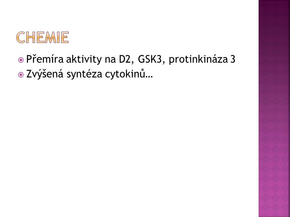  Přemíra aktivity na D2, GSK3, protinkináza 3  Zvýšená syntéza cytokinů…