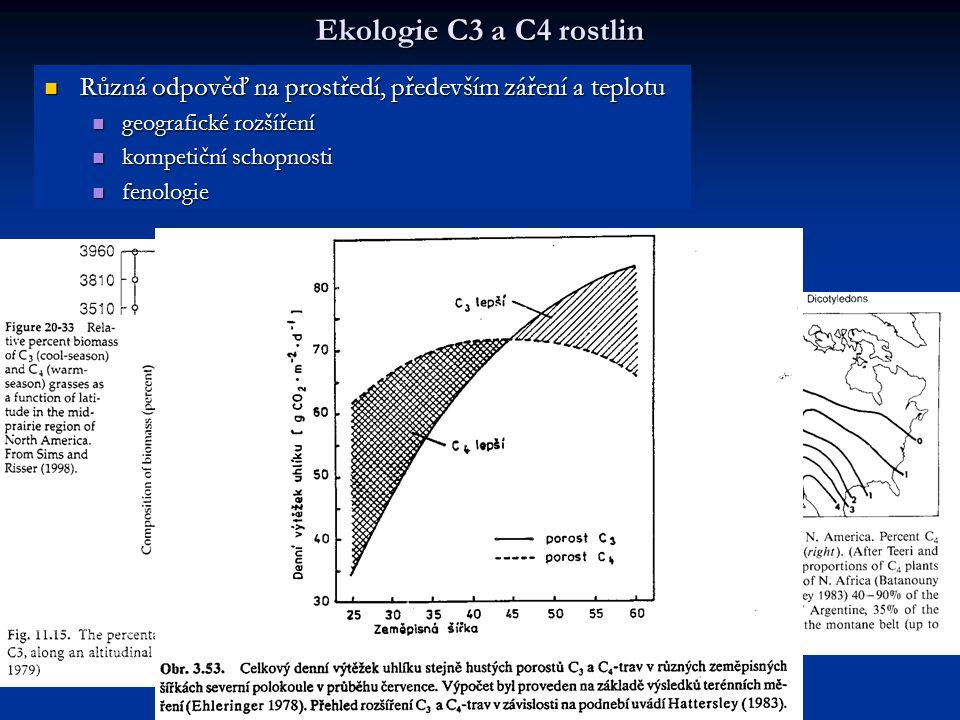 Ekologie C3 a C4 rostlin Různá odpověď na prostředí, především záření a teplotu Různá odpověď na prostředí, především záření a teplotu geografické roz