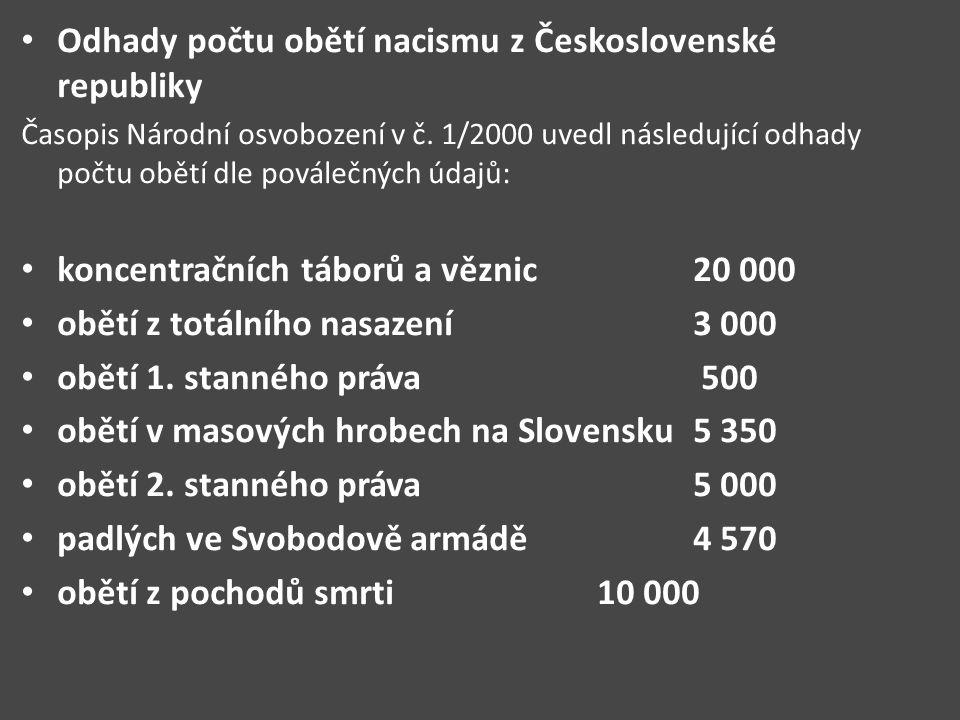 Odhady počtu obětí nacismu z Československé republiky Časopis Národní osvobození v č. 1/2000 uvedl následující odhady počtu obětí dle poválečných údaj