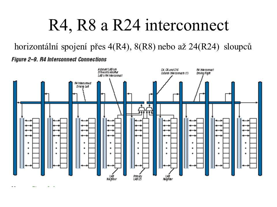 R4, R8 a R24 interconnect horizontální spojení přes 4(R4), 8(R8) nebo až 24(R24) sloupců