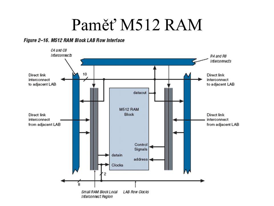 Paměť M512 RAM