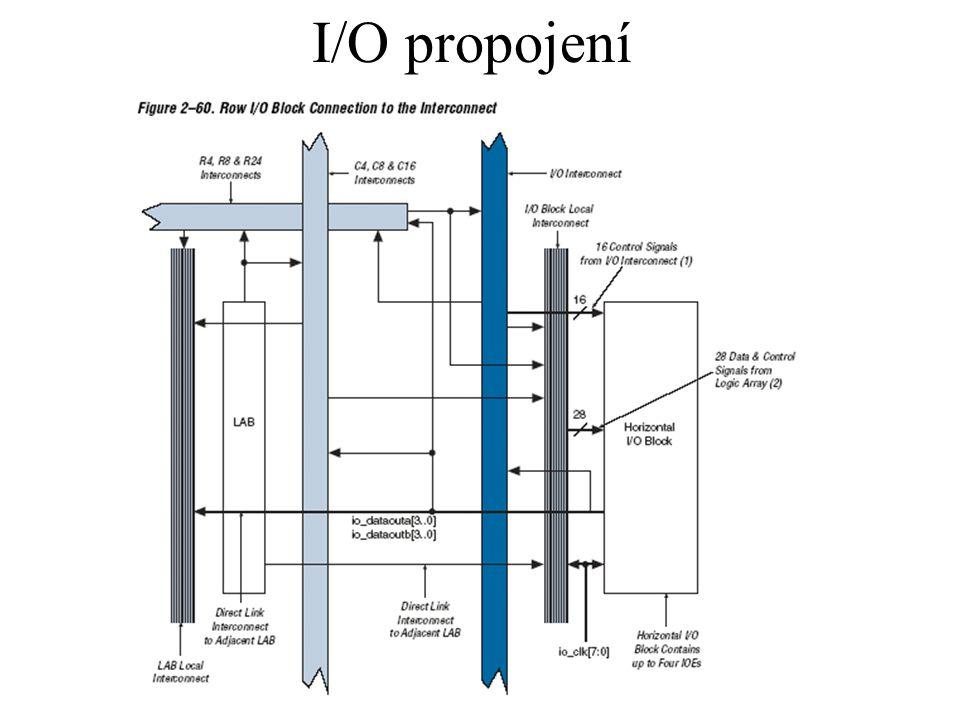 I/O propojení