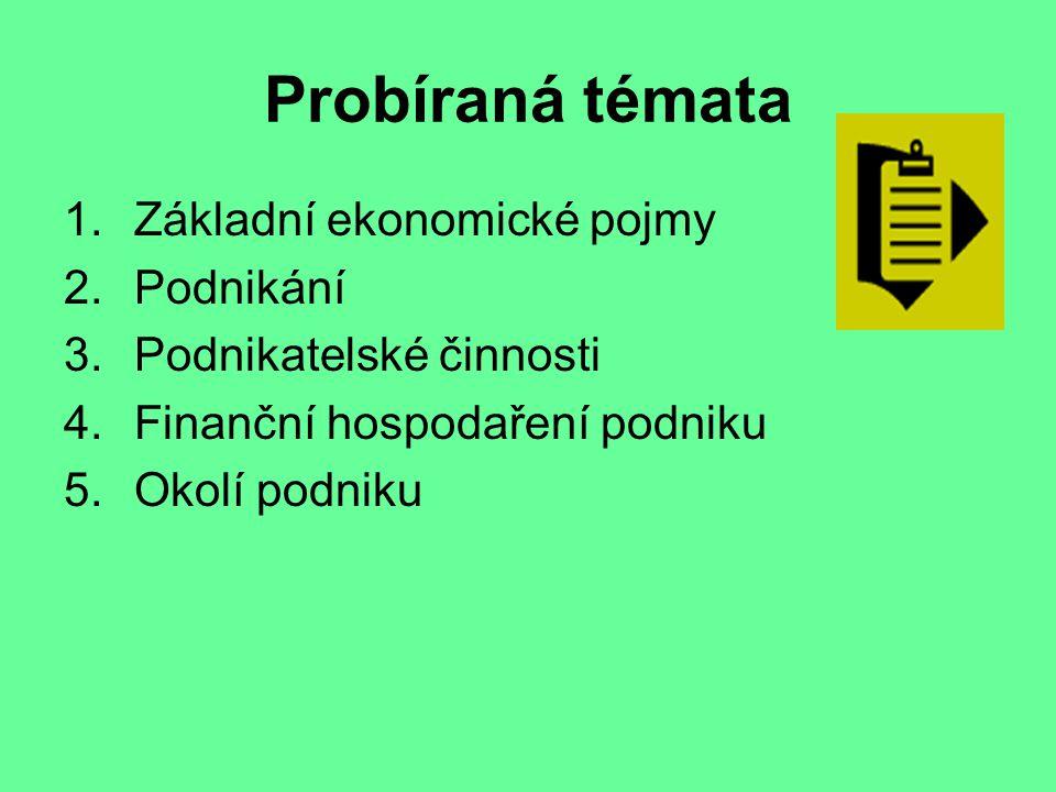 Probíraná témata 1.Základní ekonomické pojmy 2.Podnikání 3.Podnikatelské činnosti 4.Finanční hospodaření podniku 5.Okolí podniku