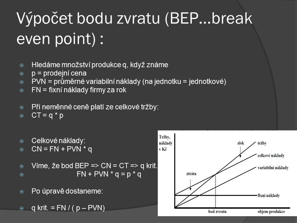 Výpočet bodu zvratu (BEP…break even point) :  Hledáme množství produkce q, když známe  p = prodejní cena  PVN = průměrné variabilní náklady (na jednotku = jednotkové)  FN = fixní náklady firmy za rok  Při neměnné ceně platí ze celkové tržby:  CT = q * p  Celkové náklady:  CN = FN + PVN * q  Víme, že bod BEP => CN = CT => q krit.