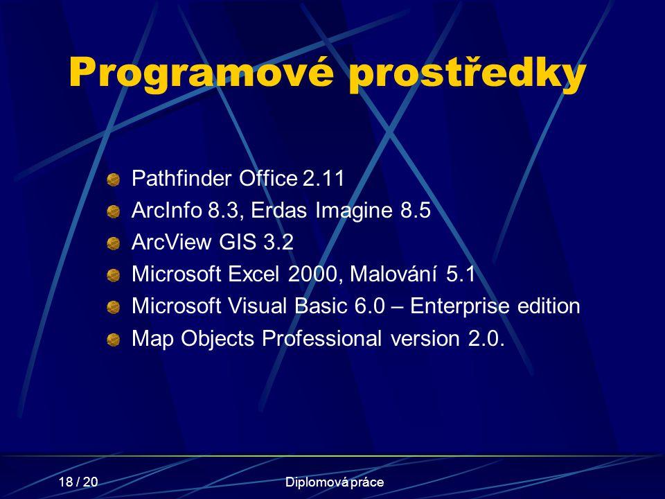 18 / 20Diplomová práce Programové prostředky Pathfinder Office 2.11 ArcInfo 8.3, Erdas Imagine 8.5 ArcView GIS 3.2 Microsoft Excel 2000, Malování 5.1