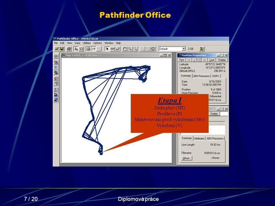7 / 20Diplomová práce Pathfinder Office Etapa I Jízda plný (JPl) Prodleva (P) Manévrování před vyložením (Mv) Vyložení (V)