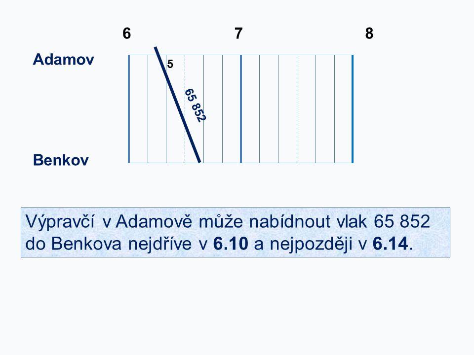 Adamov Benkov 65 852 5 678 Výpravčí v Adamově může nabídnout vlak 65 852 do Benkova nejdříve v 6.10 a nejpozději v 6.14.