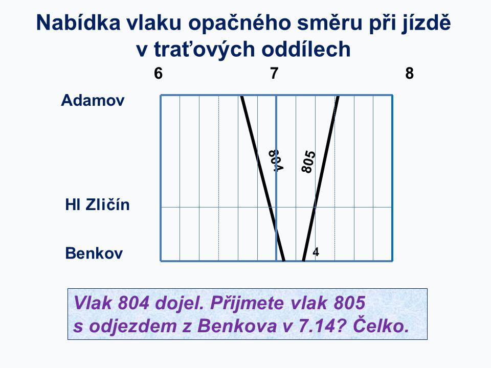 Adamov Benkov 678 Hl Zličín Nabídka vlaku opačného směru při jízdě v traťových oddílech 804 Vlak 804 dojel. Přijmete vlak 805 s odjezdem z Benkova v 7