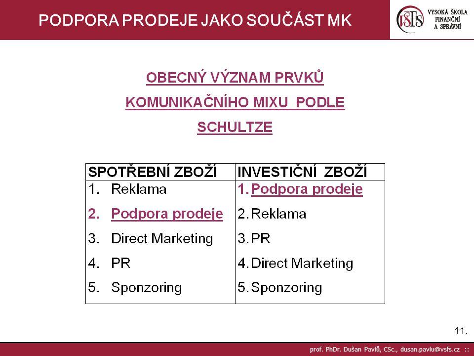 11. prof. PhDr. Dušan Pavlů, CSc., dusan.pavlu@vsfs.cz :: PODPORA PRODEJE JAKO SOUČÁST MK