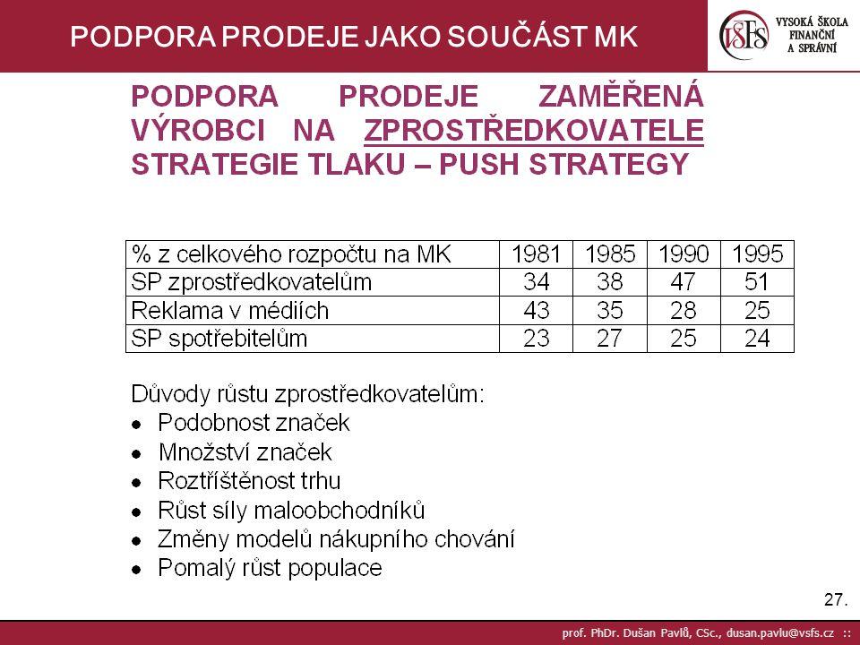 27. prof. PhDr. Dušan Pavlů, CSc., dusan.pavlu@vsfs.cz :: PODPORA PRODEJE JAKO SOUČÁST MK