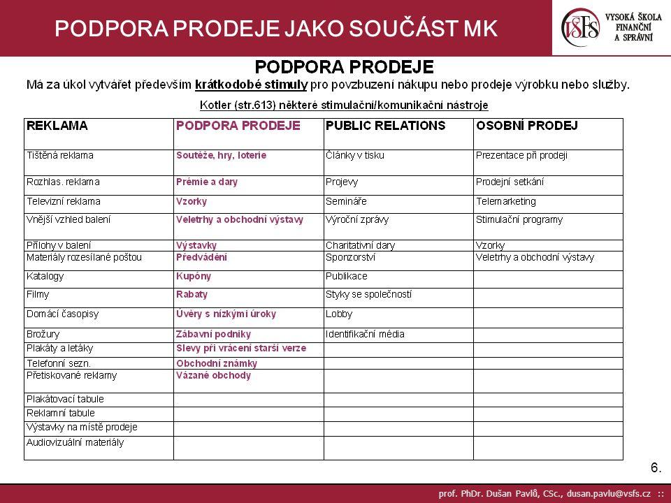 6.6. prof. PhDr. Dušan Pavlů, CSc., dusan.pavlu@vsfs.cz :: PODPORA PRODEJE JAKO SOUČÁST MK