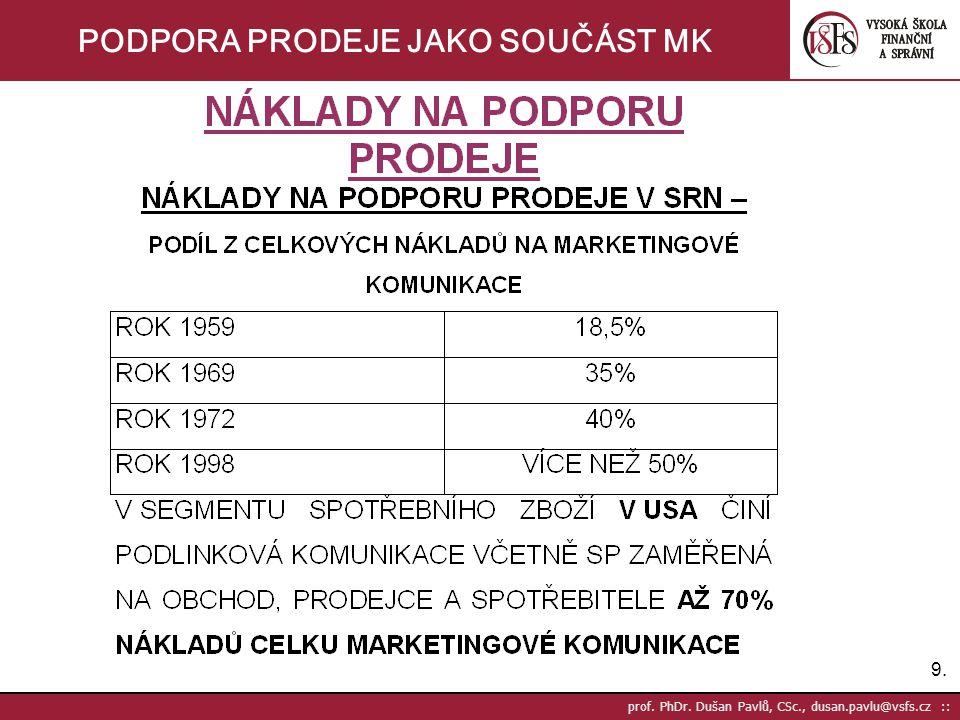20. prof. PhDr. Dušan Pavlů, CSc., dusan.pavlu@vsfs.cz :: PODPORA PRODEJE JAKO SOUČÁST MK