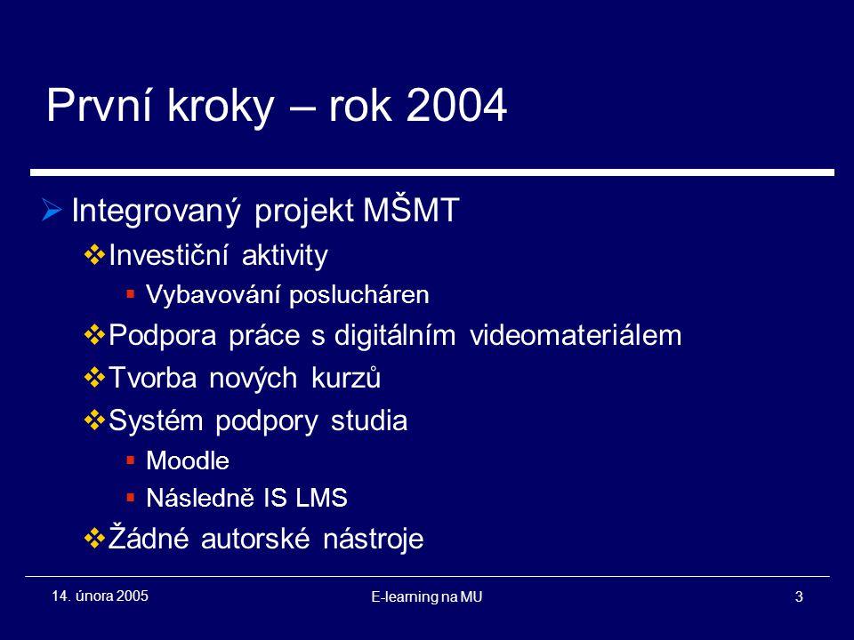 E-learning na MU14 14.