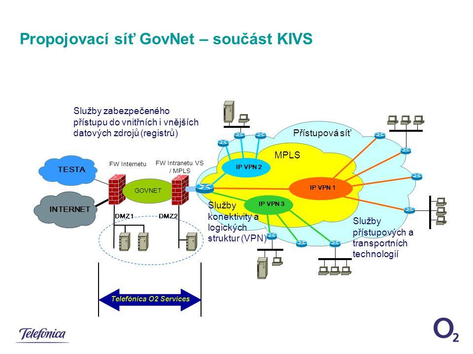 Propojovací síť GovNet – součást KIVS Přístupová síť GOVNET FW Intranetu VS / MPLS FW Internetu TESTA DMZ1DMZ2 INTERNET Služby zabezpečeného přístupu