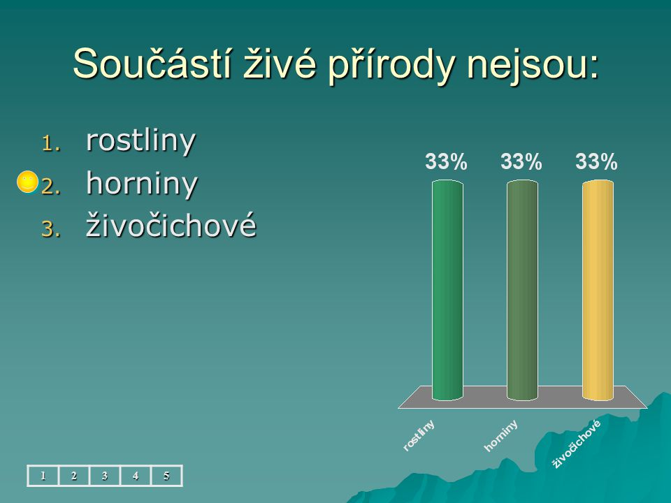Součástí neživé přírody nejsou: 12345 1. nerosty 2. voda a vzduch 3. rostliny