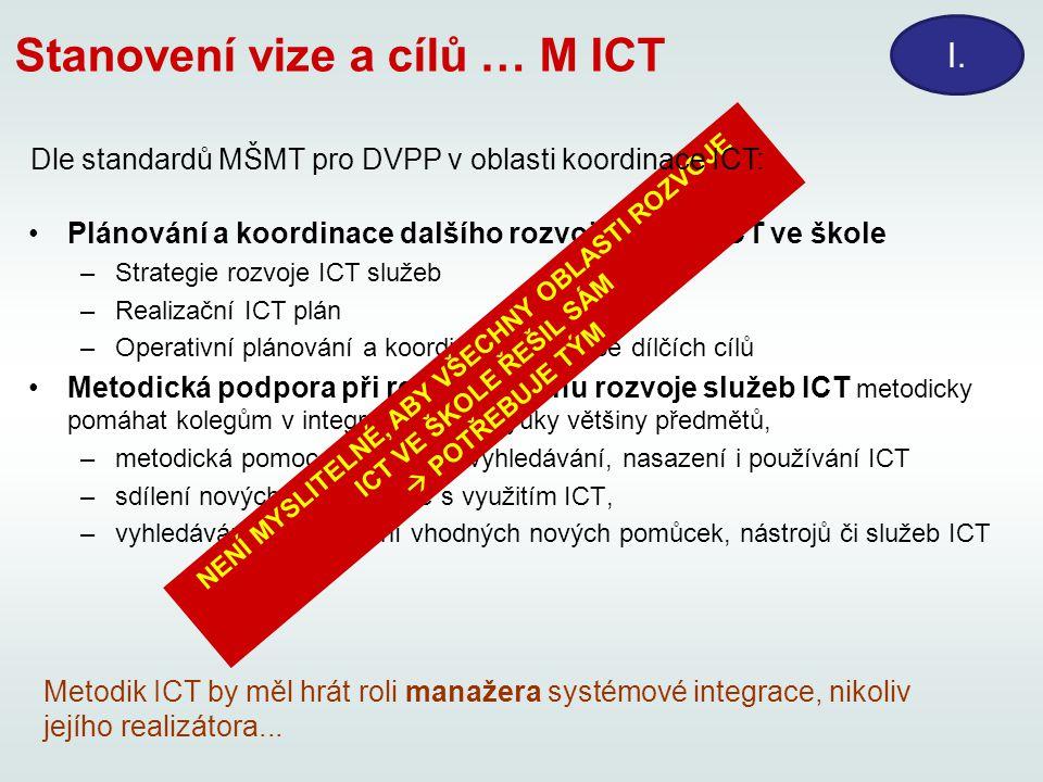 Plánování a koordinace dalšího rozvoje služeb ICT ve škole –Strategie rozvoje ICT služeb –Realizační ICT plán –Operativní plánování a koordinace reali