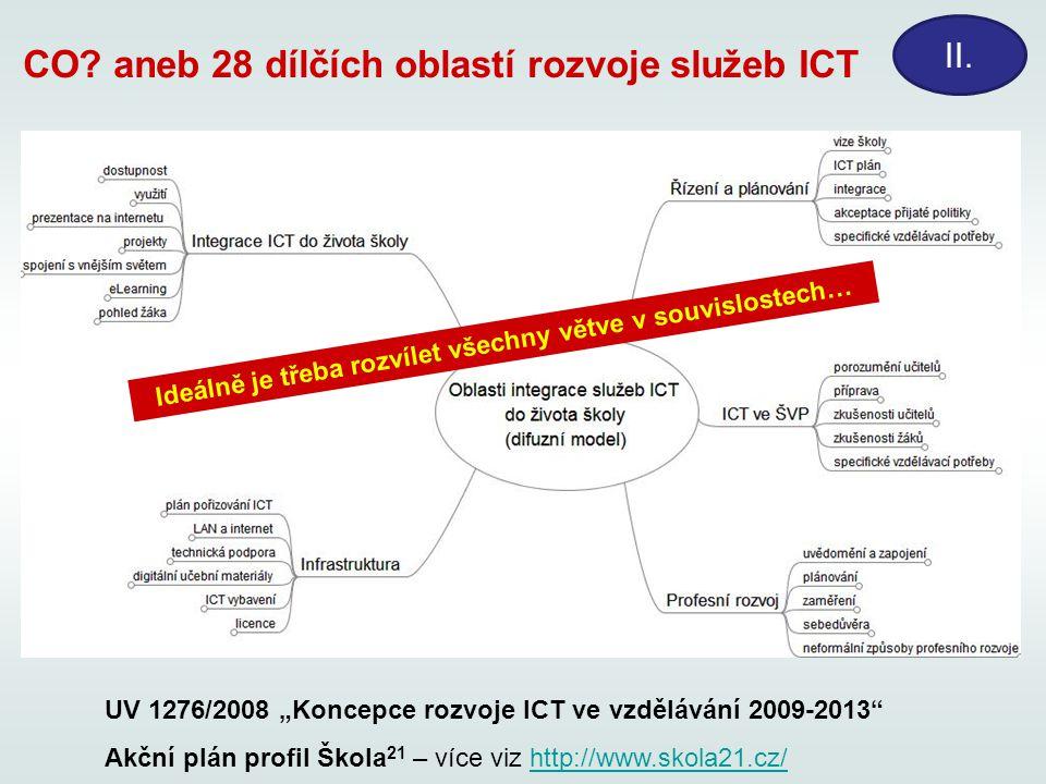 """CO? aneb 28 dílčích oblastí rozvoje služeb ICT UV 1276/2008 """"Koncepce rozvoje ICT ve vzdělávání 2009-2013"""" Akční plán profil Škola 21 – více viz http:"""