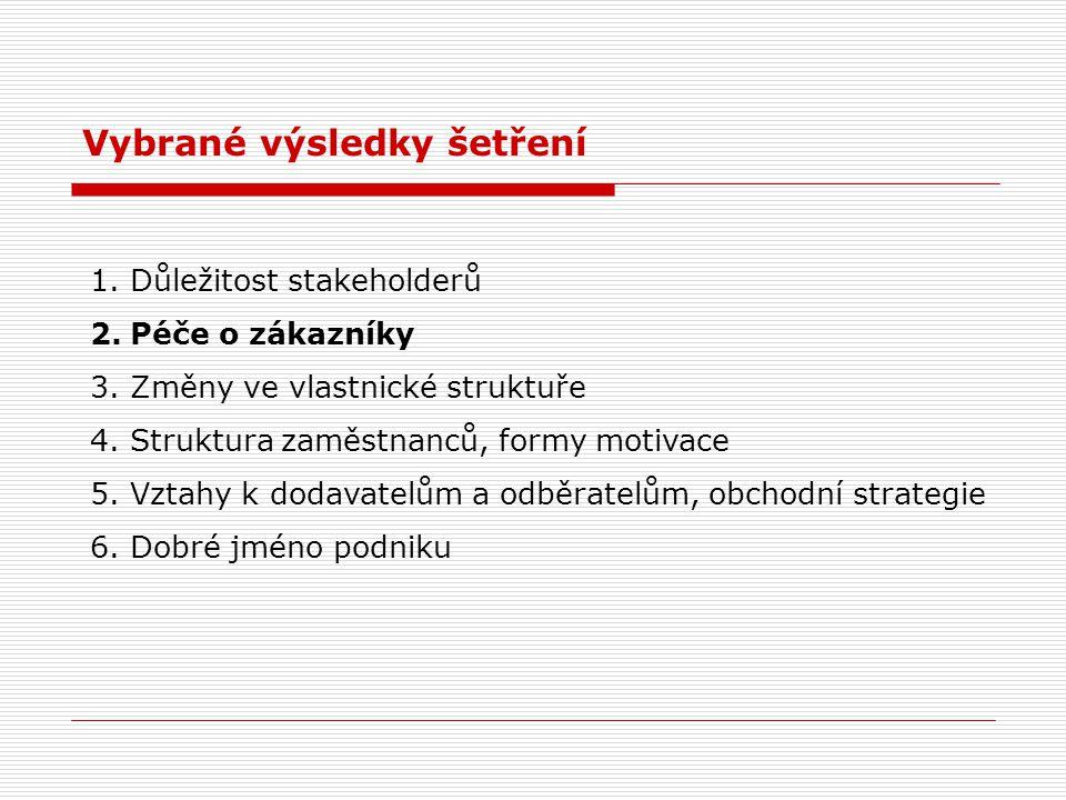 1.Důležitost stakeholderů 2.Péče o zákazníky 3.Změny ve vlastnické struktuře 4.Struktura zaměstnanců, formy motivace 5.Vztahy k dodavatelům a odběrate