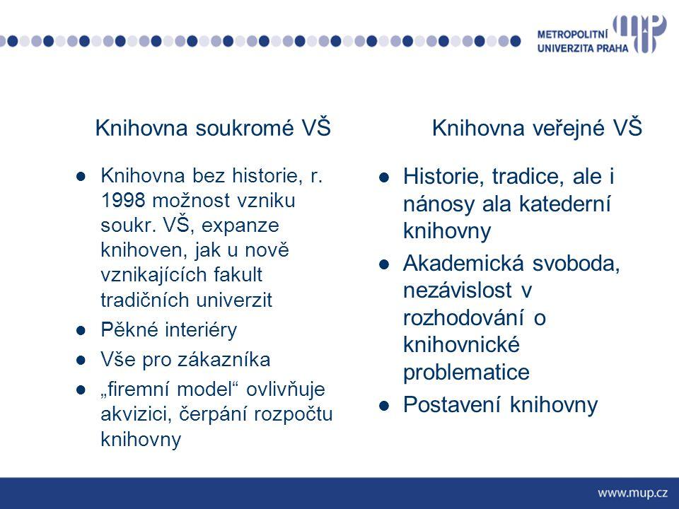 Knihovna bez historie, r. 1998 možnost vzniku soukr. VŠ, expanze knihoven, jak u nově vznikajících fakult tradičních univerzit Pěkné interiéry Vše pro