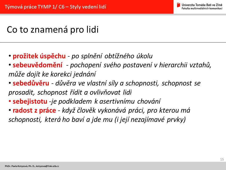 15 PhDr. Pavla Kotyzová, Ph.