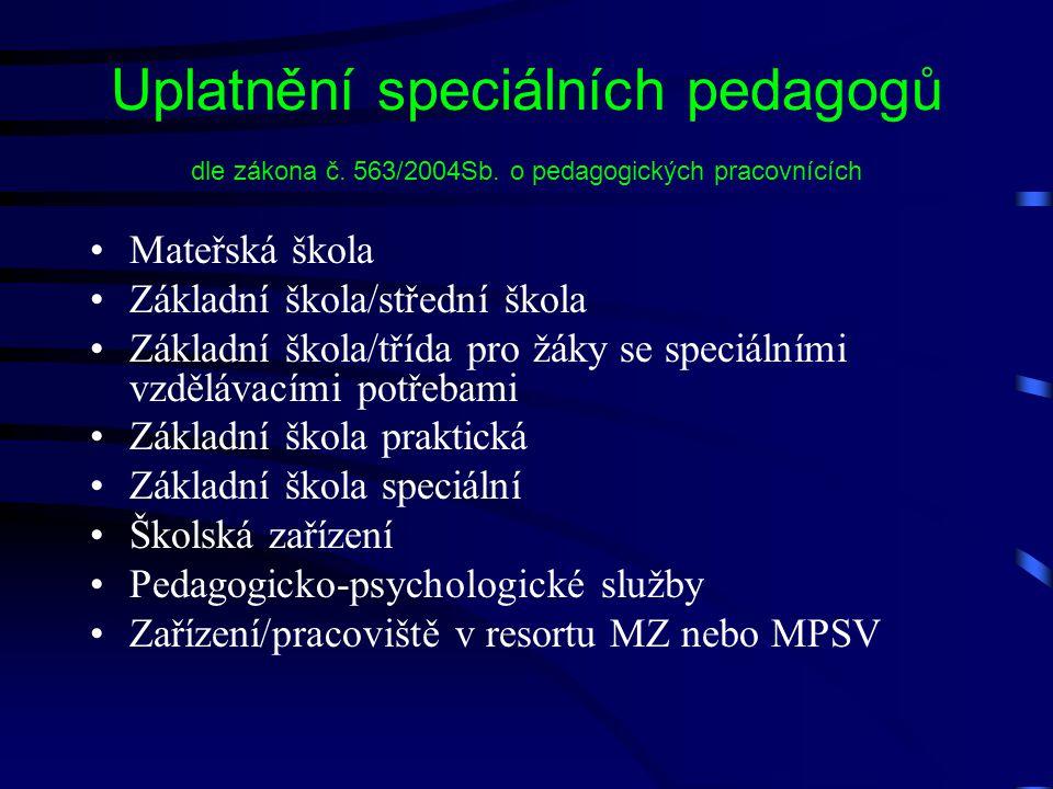 Uplatnění speciálních pedagogů dle zákona č. 563/2004Sb. o pedagogických pracovnících Mateřská škola Základní škola/střední škola Základní škola/třída