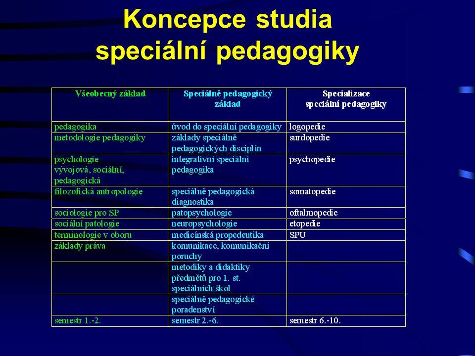 Koncepce studia speciální pedagogiky