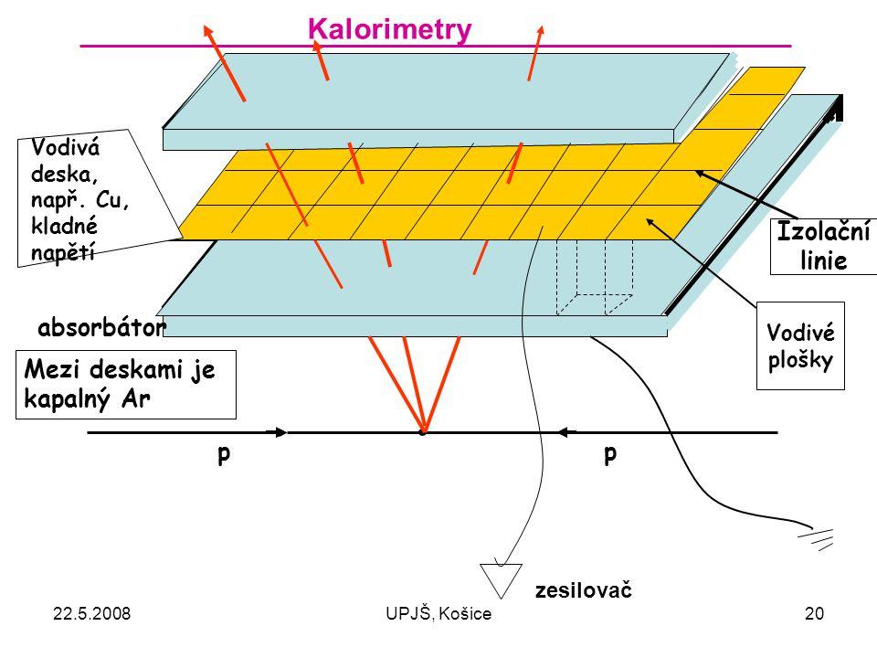 22.5.2008UPJŠ, Košice20 Kalorimetry.pp absorbátor Vodivá deska, např.