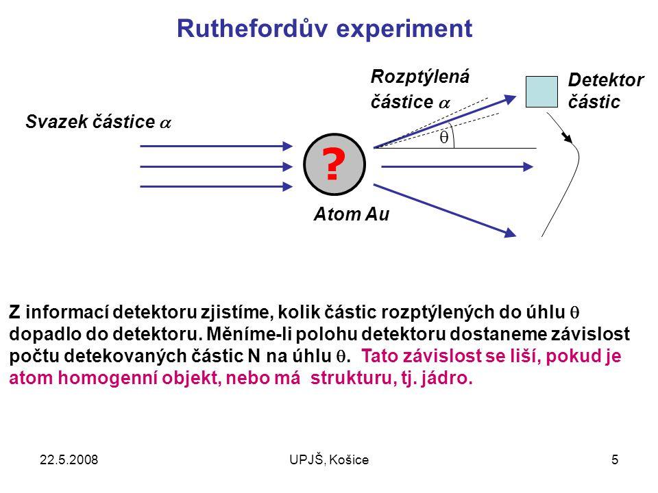 22.5.2008UPJŠ, Košice6  + Au  + Au R zdroj  částic Po 214 F zlatá fólie S scintilační stínitko M mikrosop Ruthefordův experiment