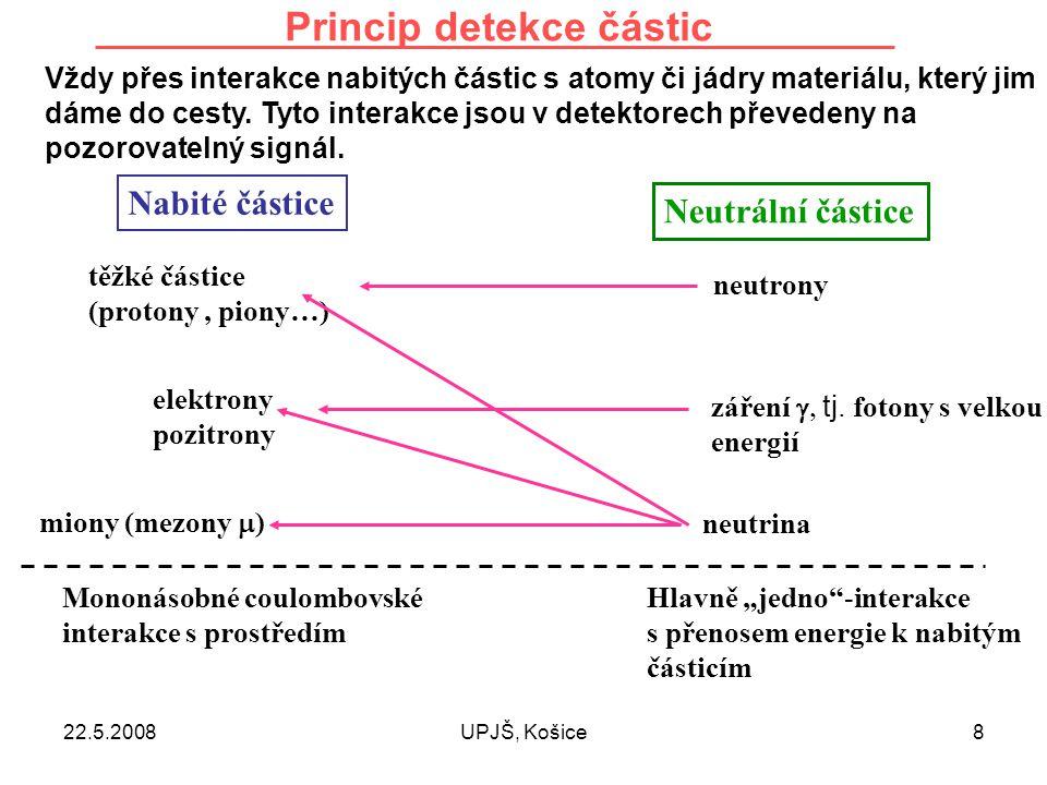 22.5.2008UPJŠ, Košice8 Princip detekce částic Nabité částice Neutrální částice těžké částice (protony, piony…) elektrony pozitrony miony (mezony  ) neutrony záření  tj.