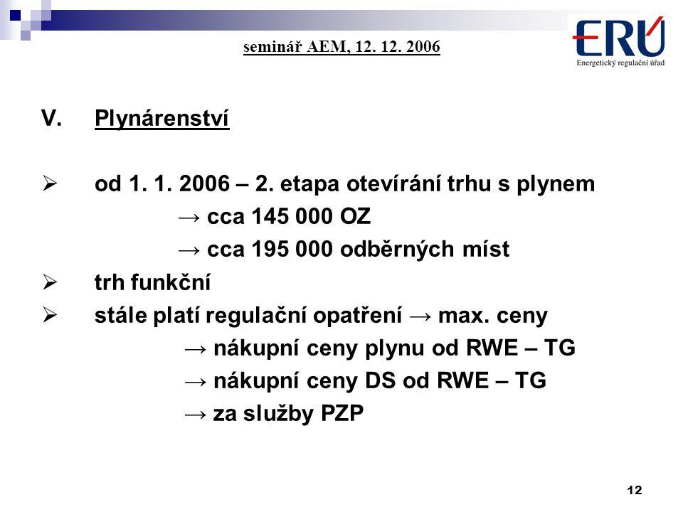 12 seminář AEM, 12. 12. 2006 V.Plynárenství  od 1.