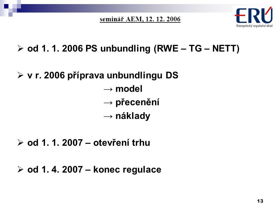 13 seminář AEM, 12. 12. 2006  od 1. 1. 2006 PS unbundling (RWE – TG – NETT)  v r.